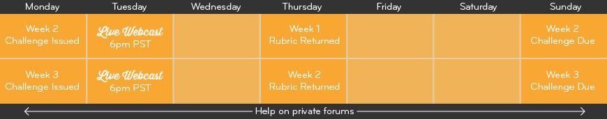 Sample Weeks