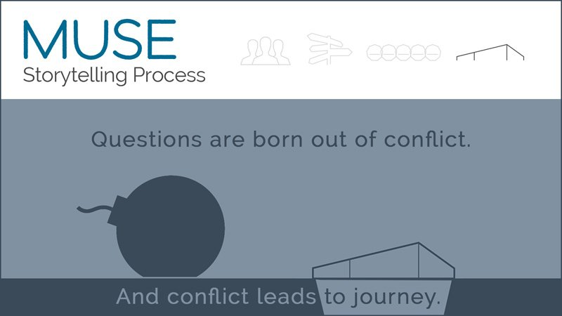 conflict-question-journey